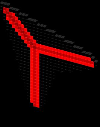 Red/Black Gaming Cursor (WIP) Cursor